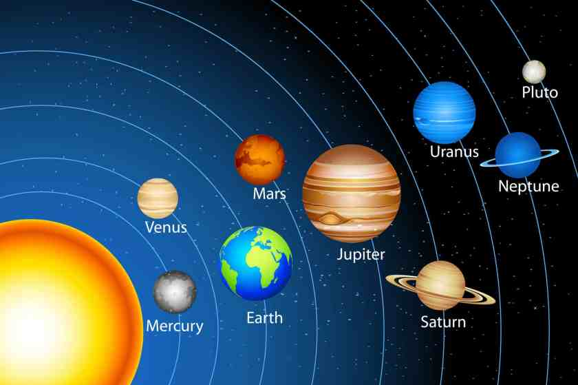 Sonnensystem-Stockillustration